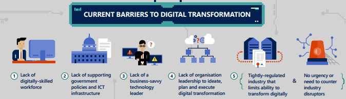 nz barriers to digital transformation.jpg